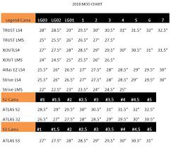 Mod Chart Module Charts Pearson Archery Pearson Archery
