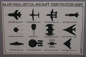 Air Force Aircraft Identification Chart Aircraft Identification Chart Myconfinedspace