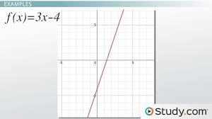 short run long run behavior of polynomials definition examples