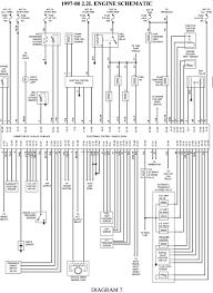 cavalier wire diagram simple wiring diagram site chevy cavalier wiring diagram pdf wiring diagrams schematic ceiling light wiring diagram 2000 s10 wiring diagrams