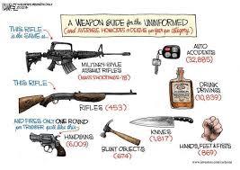 Gun Identification Chart Global Domination Through Applied Inactivity Sunday Comics