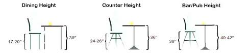 dinner table height standard room height stylish dining table chair height standard dining table height dining