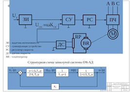 Разработка и оптимизация системы управления скоростным лифтом  Скачать документ