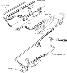 Jaguar Xjs 3 6 Wiring Diagram