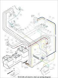 roadmaster rv wiring diagram cabinetdentaireertab com roadmaster rv wiring diagram brake wiring diagram wiring diagram brake controller wiring diagram best place to
