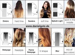best 25 balayage technique ideas on what is ombre