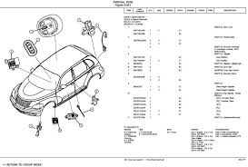chrysler pt cruiser parts manual 2001 chrysler pt cruiser electronic parts manual