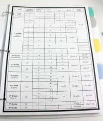 Teacher Binder Templates Guided Reading Teacher Binder Tunstalls 443226800249 2nd Grade