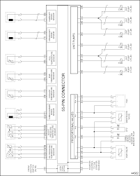 fl112 fuse box wiring library Freightliner FL70 Fuse Diagram at 1999 Freightliner Fl80 Fuse Box Diagram