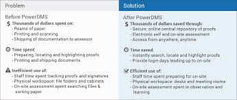 Bridgestone Behavioral Health Centre Case Study Solution documents tips