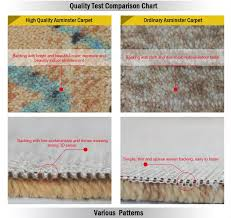 Carpet Quality Chart Guangzhou Carpets Hand Tufted Wall To Wall Carpets Hotel Project Carpet Buy Guangzhou Carpets Hand Tufted Wall To Wall Carpets Hotel Project Carpet