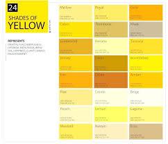Nursery Light Shade Yellow Next Dunelm Shades Of Color