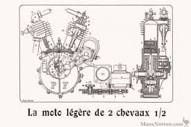 peugeot 1911 legere v twin engine