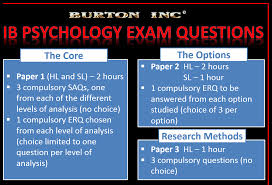 ib psychology blog ib psychology we have previously explained that there are no surprises in the ib psychology examinations you will know exactly the full range of erq questions that can