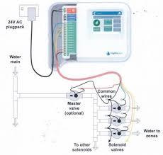 alarm system wiring diagram images system wiring diagram common printable wiring diagrams