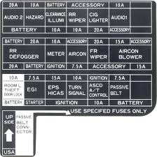 1991 nissan 240sx fuse box diagram 1991 image 350z fuse box layout 350z wiring diagrams online on 1991 nissan 240sx fuse box diagram