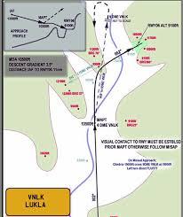 Lukla Approach Chart Vnlk Operation Lukla Tutorials Infinite Flight Community