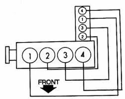 impala ignition wiring diagram image 01 impala ignition wiring diagram 01 image about wiring on 2001 impala ignition wiring diagram