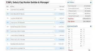 Football Depth Chart Creator Nfl Roster Builder Spotrac