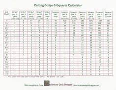 Backing Calculator - all kinds of quilt calculations helps on this ... & Cutting Fabric - Cutting Strips and Squares Calculator Chart Adamdwight.com