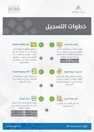 شاهد تسجيل حساب المواطن جديد 1442 طريقة وشروط التسجيل - تسجيل جديد حساب  المواطن 2021 - الدمبل نيوز