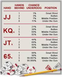 Lessons 1 40 Treasure Poker The Hidden Secrets Of