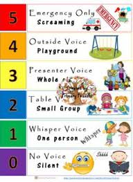 Voice Volume Chart Volume Control Chart Wiring Diagrams