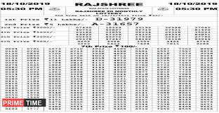 Rajshree Result Chart Goa State Lotteries Rajshree 20 Monthly Lottery Result Today