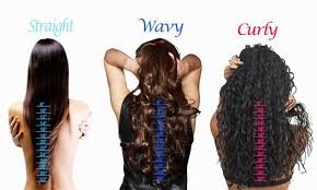 Curly Hair Length Chart Curly Weave Length Chart Black Natural Hair Texture Chart