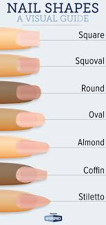 Acrylic Nail Size Chart 125 Years Of Fingernail Trends Nail Designs Pointed