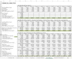Rental Analysis Worksheet Magdalene Project Org