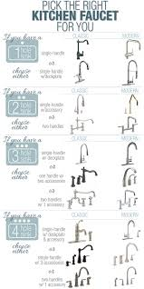 Mesmerizing Kitchen Sink Faucets At Home Depot Best Kitchen Design