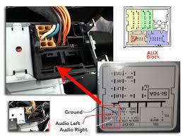 matd s homepage diy install aux in cable for volkswagen rcd 210 pin