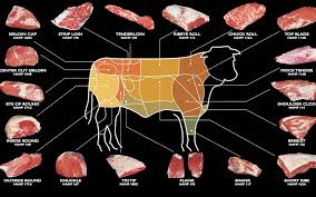Cow Steak Chart Cuts Of Beef A Comprehensive Guide To Cuts Of Beef In Colombia