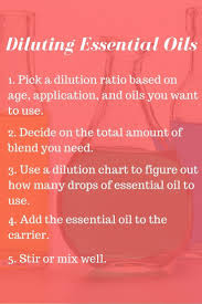 Robert Tisserand Dilution Chart How To Dilute Essential Oils Safely The Complete A Z Guide