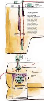 Thread Pull Out Chart Understanding Thread Tension On Your Sewing Machine