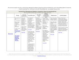 Practice Case Management Software Comparison Chart For Solo