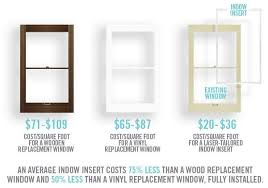 window replacement cost. Interesting Replacement Indow Window Inserts Are More Affordable Than Replacement Cost Throughout Window Replacement Cost
