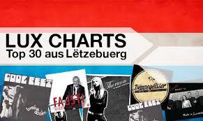 Eldoradio Charts