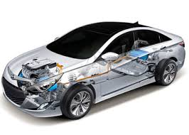 hyundai sonata 2015 exterior. 2015 hyundai sonata hybrid advanced battery technology hev starter generator improved fuel economy exterior