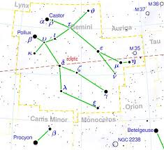 Gemini Heres Your Constellation Astronomy Essentials
