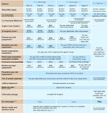 this pare all individual health insurance plans picture