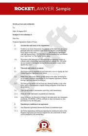 Confidential Memo Template Awesome Letter Of Intent LOI Memorandum Of Understanding