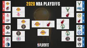 NBA playoff bracket 2020: TV schedule ...