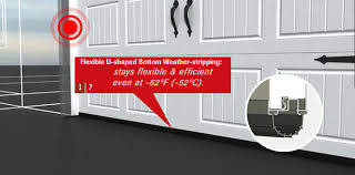 bottom weatherstripping effective down to 62 f 52 c