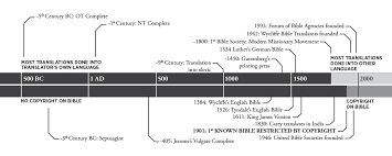 History Of Bible Translations Chart Mission Frontiers Bible Translation 3 0 Empowering The