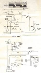 amana hvac wiring diagrams wiring library amana dryer wiring diagram electrical hvac new speed queen at amana dryer wiring diagram
