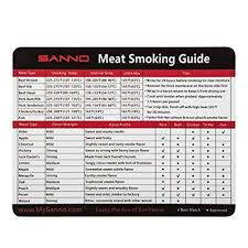 Sanno Meat Smoking Guide Time Target Temperature Bbq Smoker Wood Barbecue Grilling Accessories Magnet For Bbq Grill Smoker Or Refrigerator Outdoor