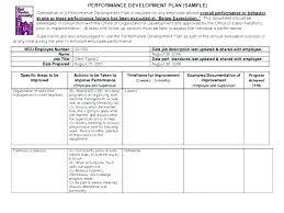 19 Thorough Behavior Documentation Chart
