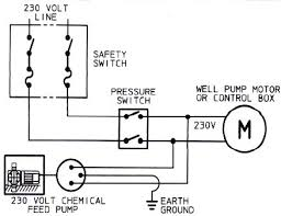 230 volt wiring diagram 230 image wiring diagram 110 volt wire diagrams 110 home wiring diagrams on 230 volt wiring diagram